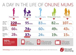 Mums infographic1